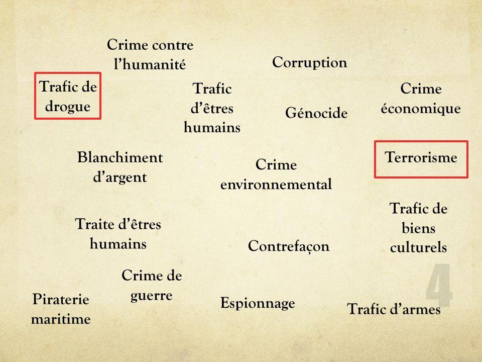 Trois grandes catégories de difficultés Générales à la mesure du crime Qui touchent à la mesure de la criminalité en général.