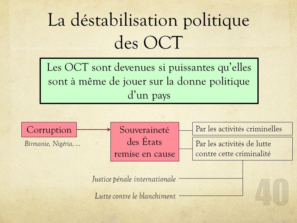 La déstabilisation politique des OCT 40 Les OCT sont devenues si puissantes quelles sont à même de jouer sur la donne politique dun pays Corruption Bi