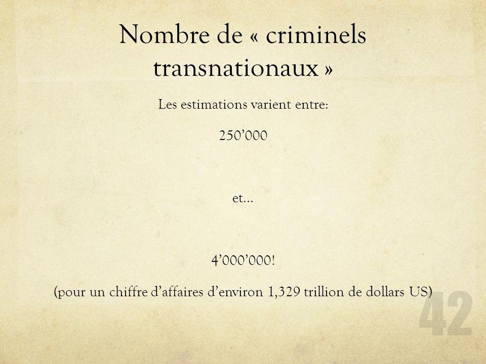 Nombre de « criminels transnationaux » Les estimations varient entre: 250000 et… 4000000! (pour un chiffre daffaires denviron 1,329 trillion de dollar
