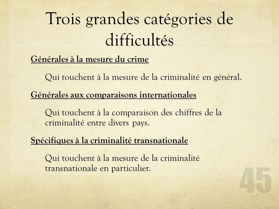 Trois grandes catégories de difficultés Générales à la mesure du crime Qui touchent à la mesure de la criminalité en général. Générales aux comparaiso