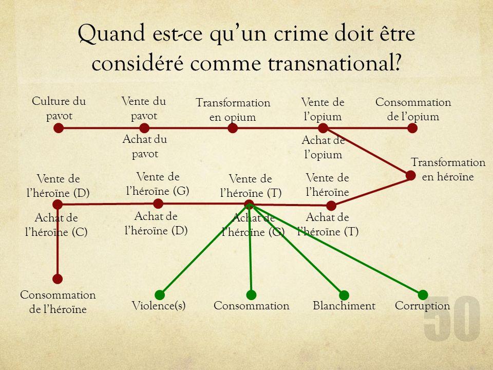 Quand est-ce quun crime doit être considéré comme transnational? 50 Culture du pavot Vente du pavot Achat du pavot Transformation en opium Vente de lo