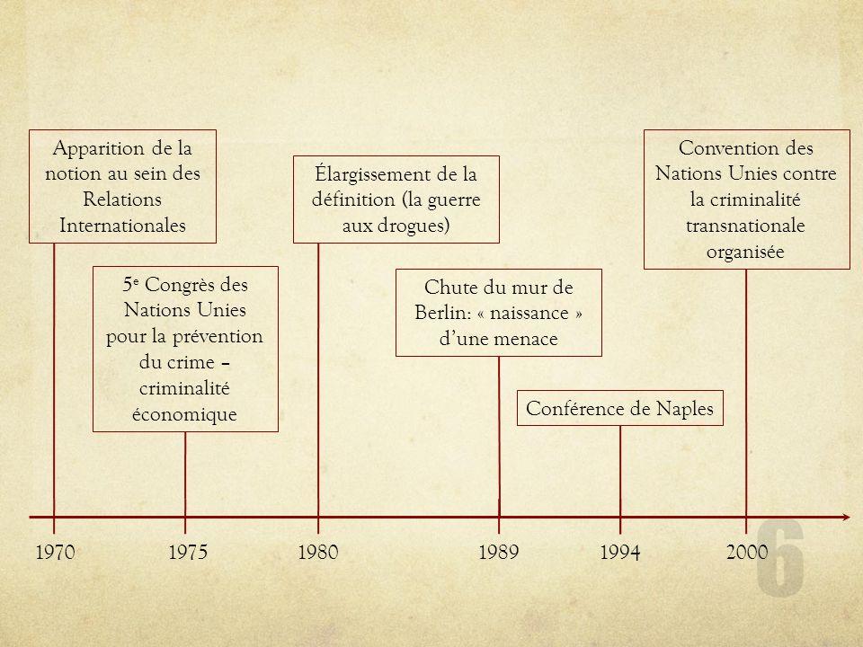 6 Apparition de la notion au sein des Relations Internationales 5 e Congrès des Nations Unies pour la prévention du crime – criminalité économique Éla