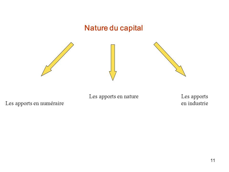 11 Nature du capital Les apports en numéraire Les apports en industrie Les apports en nature