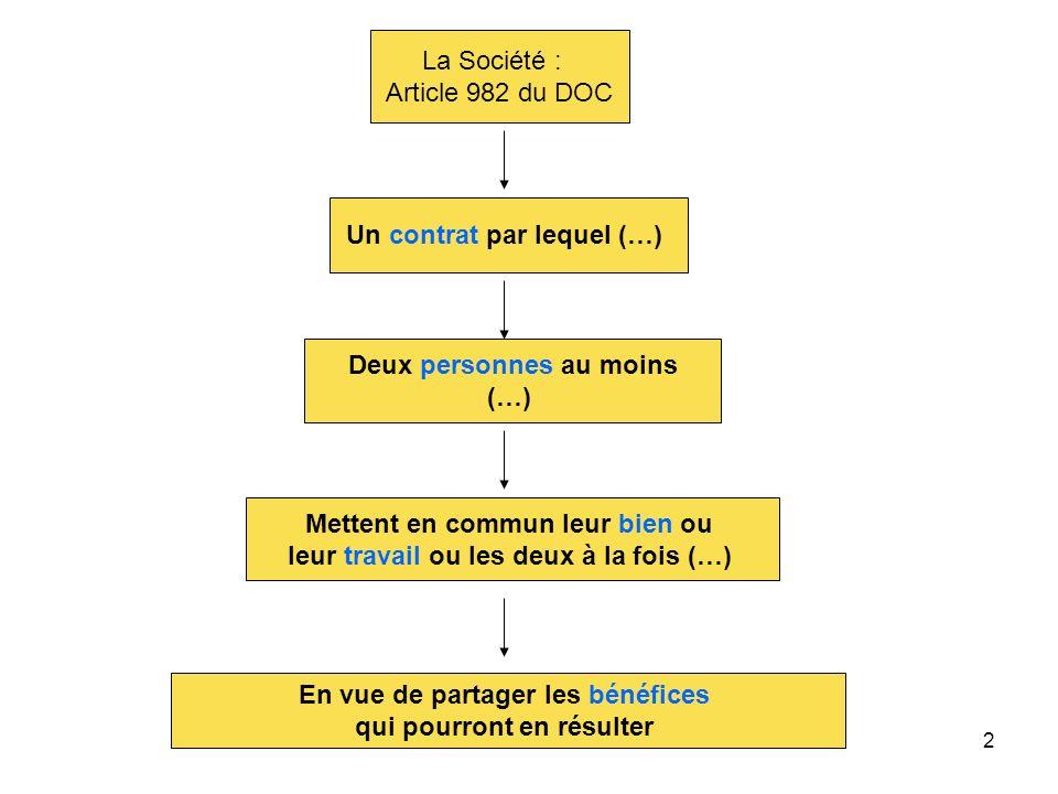 3 Les Sociétés CommercialesCiviles