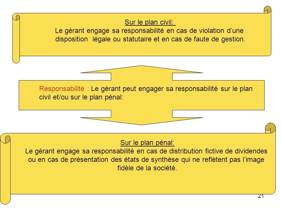 21 Sur le plan civil: Le gérant engage sa responsabilité en cas de violation dune disposition légale ou statutaire et en cas de faute de gestion. Resp