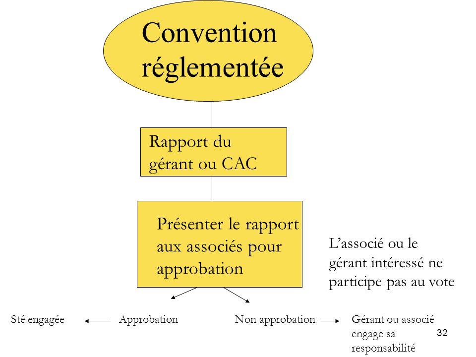 32 Convention réglementée Rapport du gérant ou CAC Présenter le rapport aux associés pour approbation Lassocié ou le gérant intéressé ne participe pas