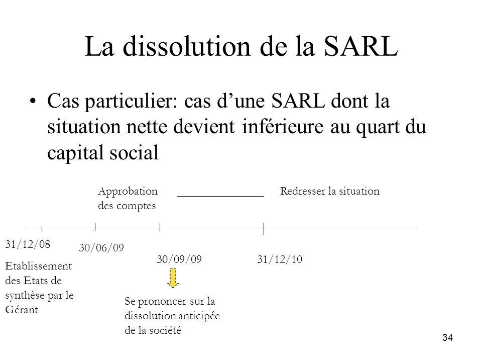 34 La dissolution de la SARL Cas particulier: cas dune SARL dont la situation nette devient inférieure au quart du capital social 31/12/08 Etablisseme