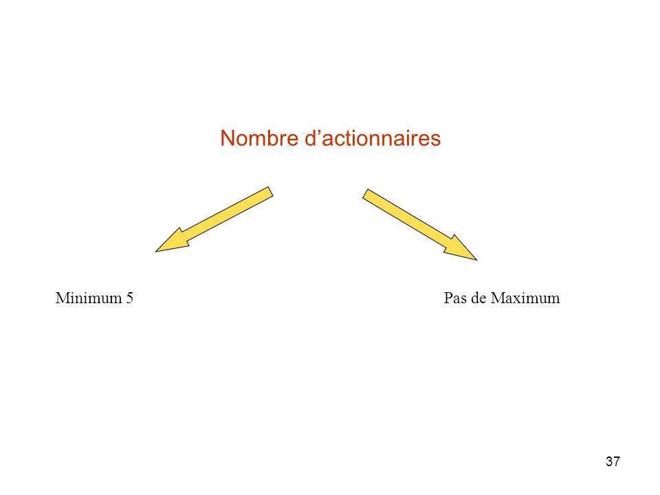 37 Nombre dactionnaires Minimum 5Pas de Maximum