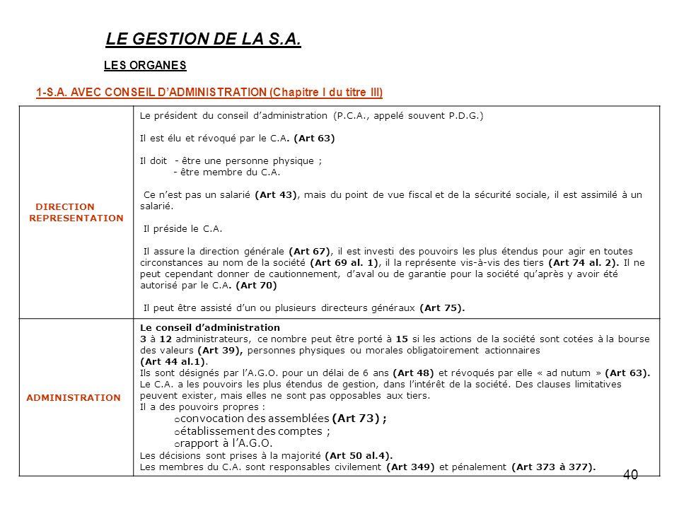 40 LE GESTION DE LA S.A. LES ORGANES 1-S.A. AVEC CONSEIL DADMINISTRATION (Chapitre I du titre III) DIRECTION REPRESENTATION Le président du conseil da