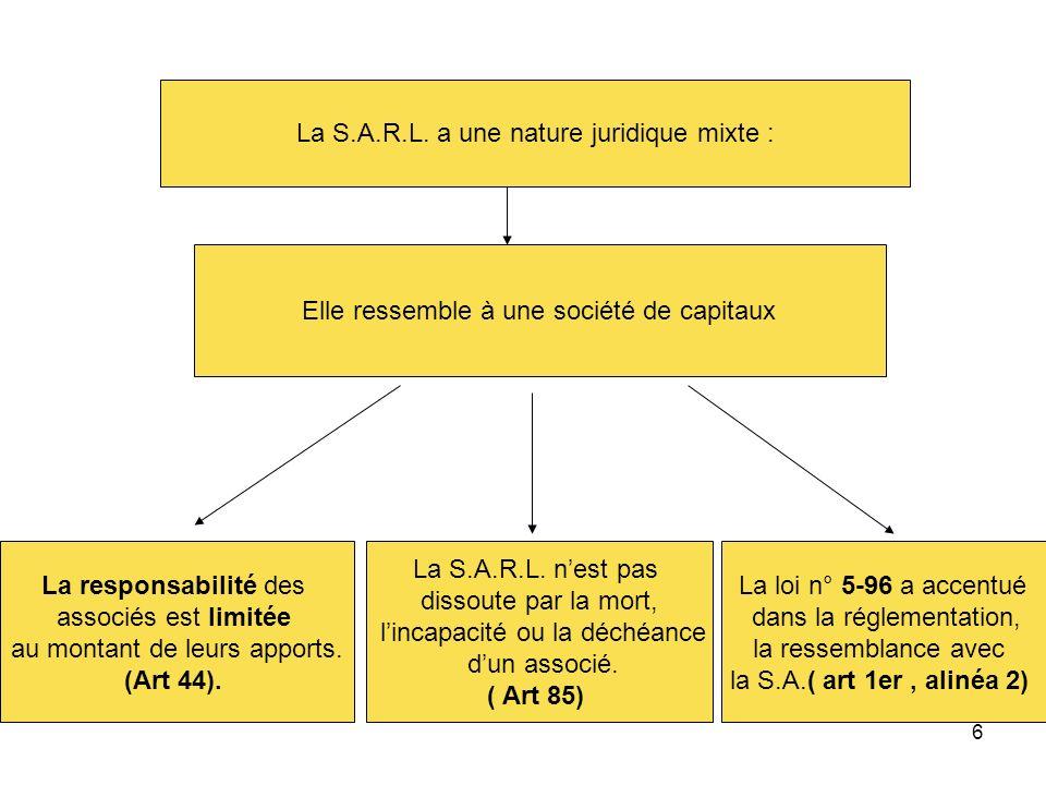 6 La S.A.R.L. a une nature juridique mixte : Elle ressemble à une société de capitaux La responsabilité des associés est limitée au montant de leurs a