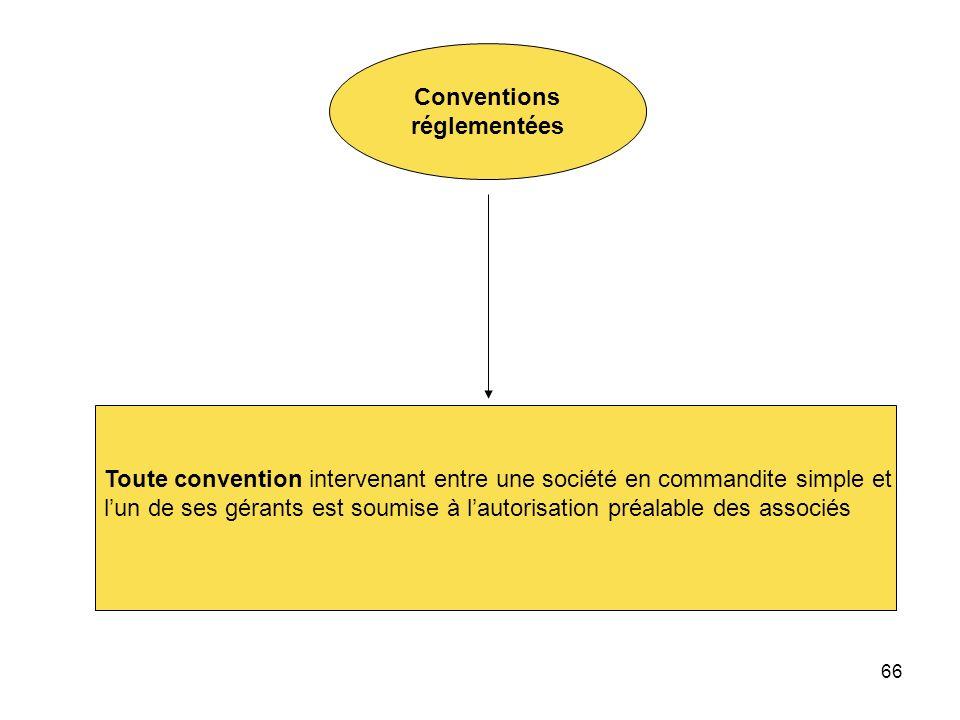 66 Conventions réglementées Toute convention intervenant entre une société en commandite simple et lun de ses gérants est soumise à lautorisation préa