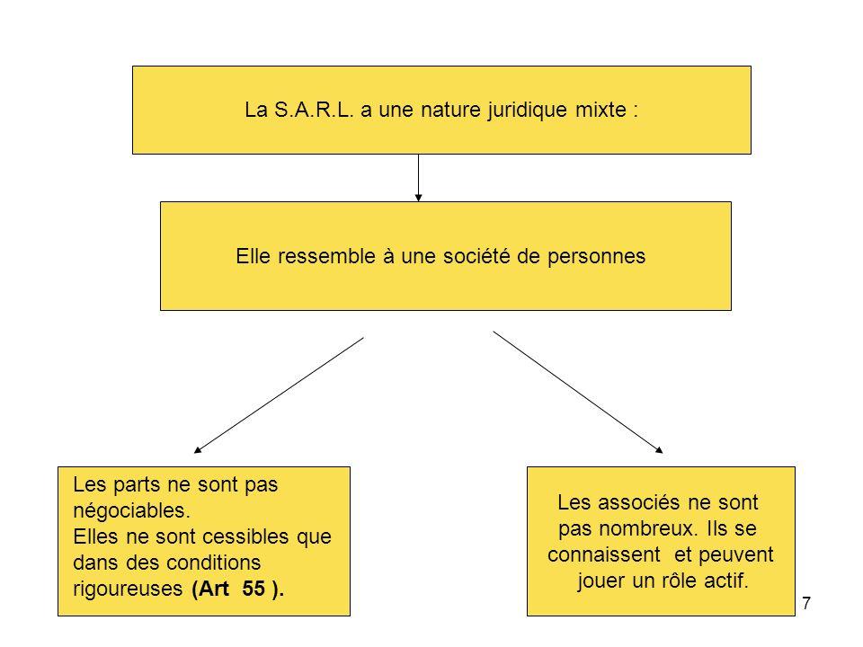 7 La S.A.R.L. a une nature juridique mixte : Elle ressemble à une société de personnes Les associés ne sont pas nombreux. Ils se connaissent et peuven