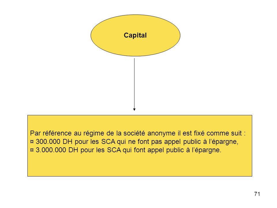 71 Capital Par référence au régime de la société anonyme il est fixé comme suit : ¤ 300.000 DH pour les SCA qui ne font pas appel public à lépargne, ¤