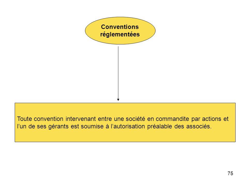 75 Conventions réglementées Toute convention intervenant entre une société en commandite par actions et lun de ses gérants est soumise à lautorisation