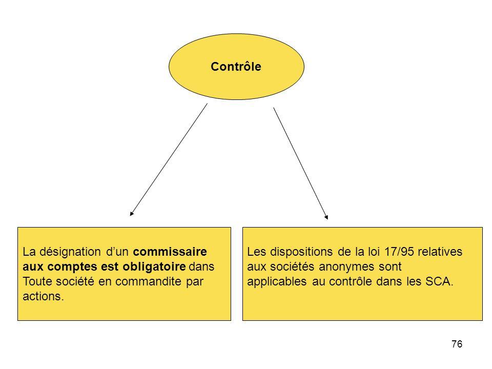 76 Contrôle La désignation dun commissaire aux comptes est obligatoire dans Toute société en commandite par actions. Les dispositions de la loi 17/95