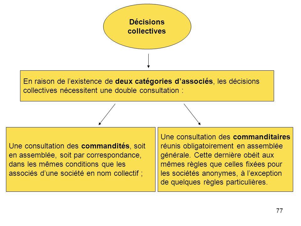 77 Décisions collectives En raison de lexistence de deux catégories dassociés, les décisions collectives nécessitent une double consultation : Une con