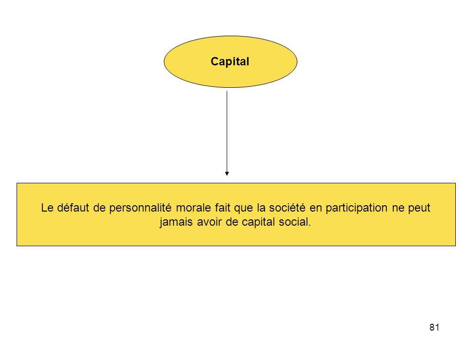 81 Capital Le défaut de personnalité morale fait que la société en participation ne peut jamais avoir de capital social.