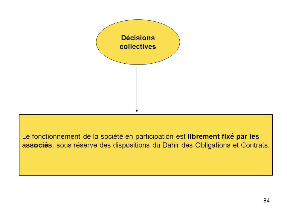 84 Décisions collectives Le fonctionnement de la société en participation est librement fixé par les associés, sous réserve des dispositions du Dahir