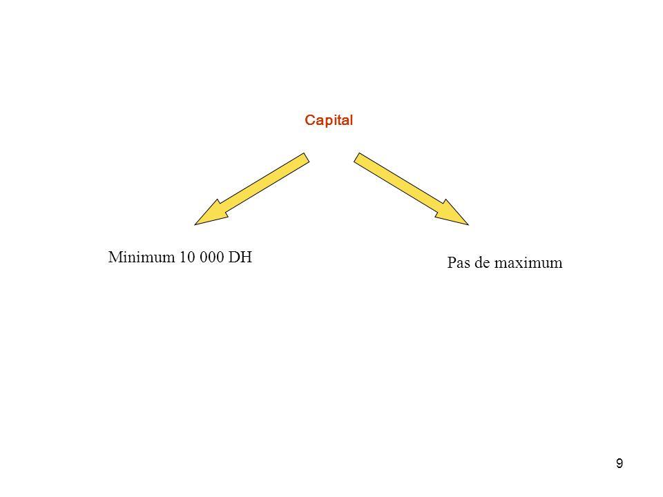 9 Capital Minimum 10 000 DH Pas de maximum