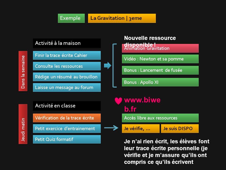 Activité à la maison Finir la trace écrite Cahier Activité en classe Exemple La Gravitation | 3eme Consulte les ressources Rédige un résumé au brouill