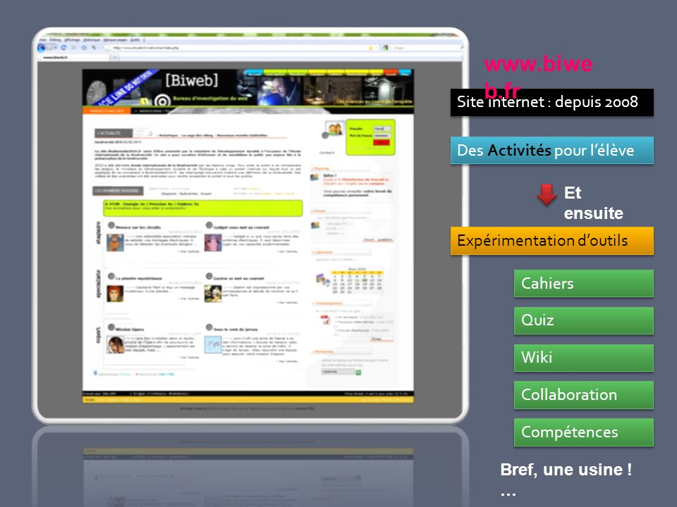 Site internet : depuis 2008 Des Activités pour lélève Expérimentation doutils Wiki Compétences Quiz Collaboration Cahiers www.biwe b.fr Et ensuite Bre