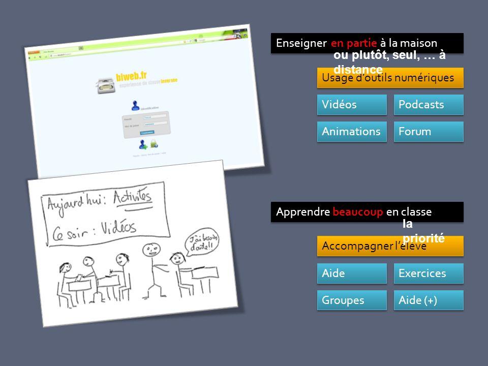 Apprendre beaucoup en classe Enseigner en partie à la maison Usage doutils numériques Animations Forum Podcasts Vidéos Accompagner lélève Groupes Aide