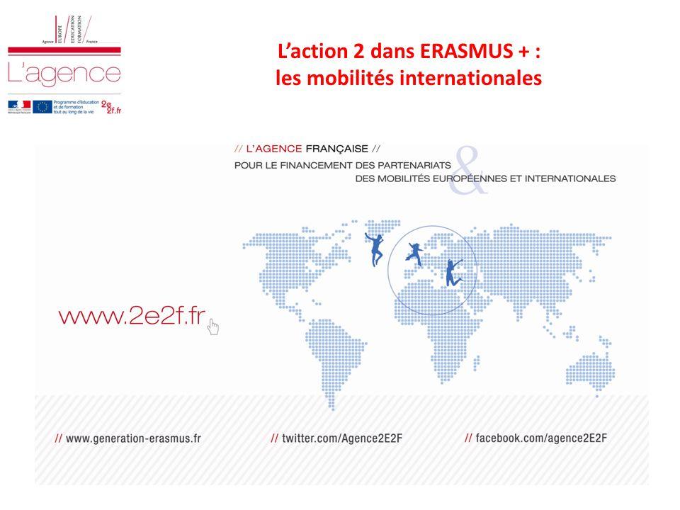 Laction 2 dans ERASMUS + : les mobilités internationales