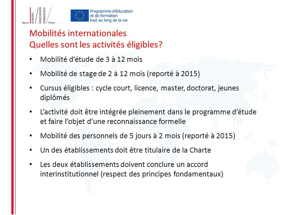 Mobilité détude de 3 à 12 mois Mobilité de stage de 2 à 12 mois (reporté à 2015) Cursus éligibles : cycle court, licence, master, doctorat, jeunes dip