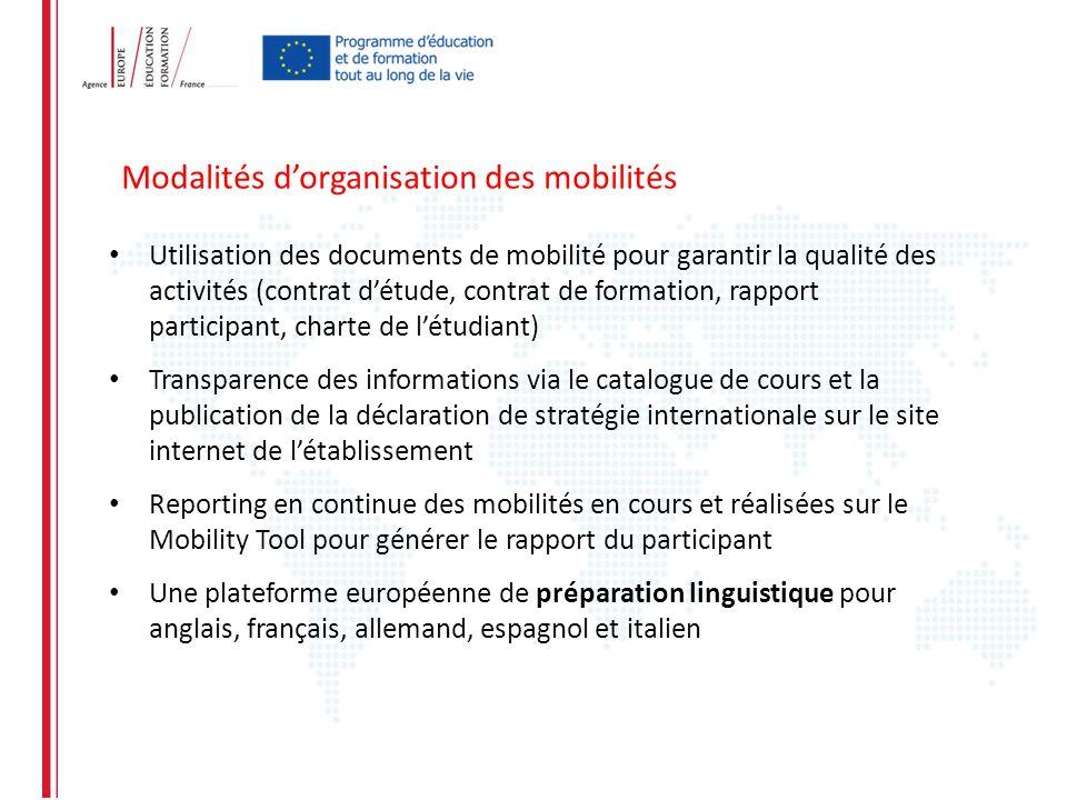 Utilisation des documents de mobilité pour garantir la qualité des activités (contrat détude, contrat de formation, rapport participant, charte de lét