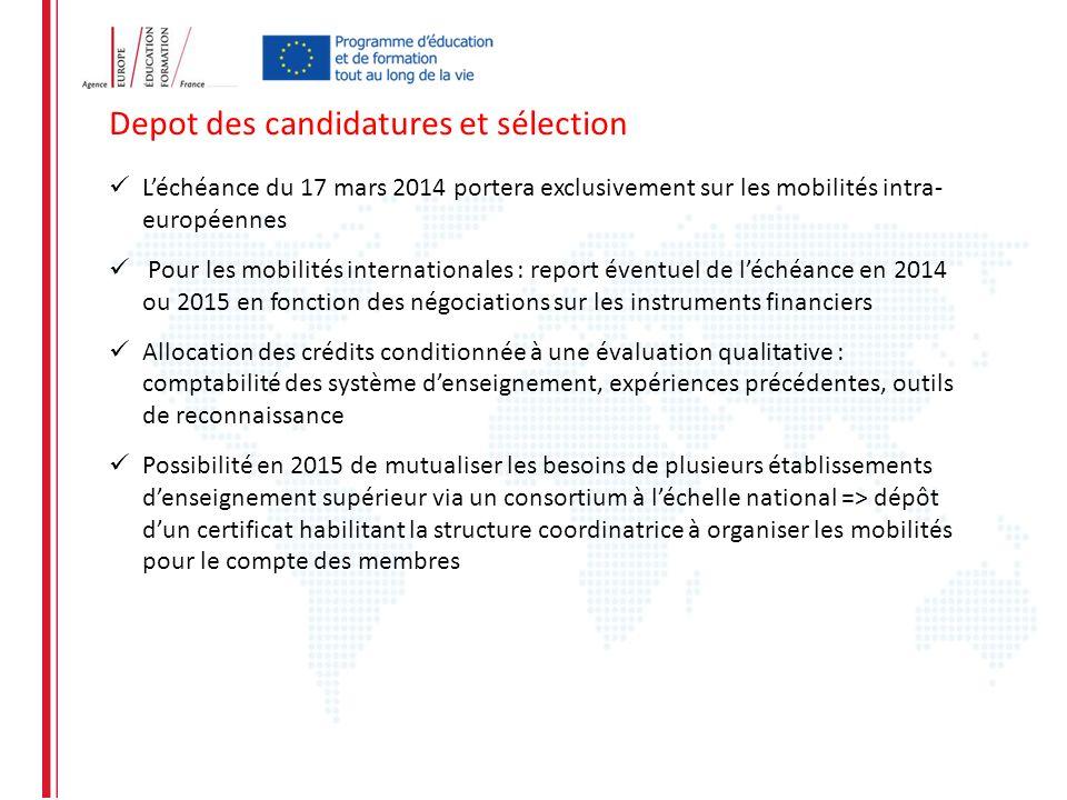 Léchéance du 17 mars 2014 portera exclusivement sur les mobilités intra- européennes Pour les mobilités internationales : report éventuel de léchéance