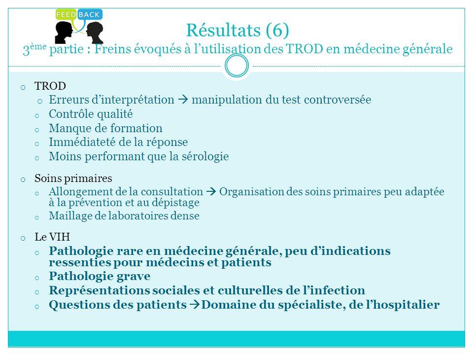Résultats (6) 3 ème partie : Freins évoqués à lutilisation des TROD en médecine générale o TROD o Erreurs dinterprétation manipulation du test controv