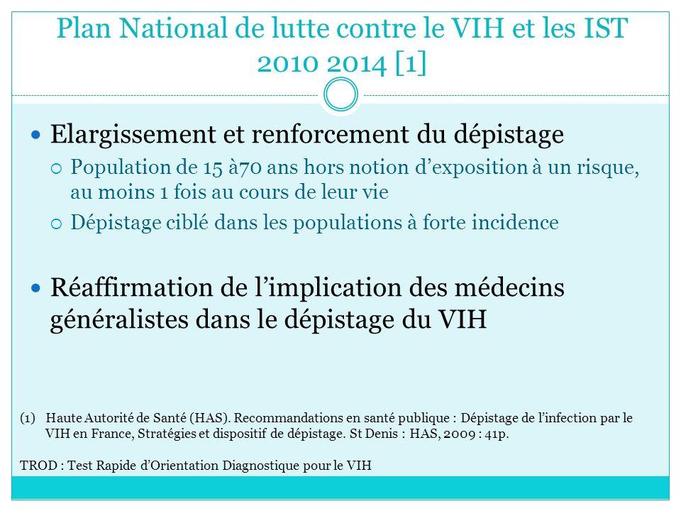 Plan National de lutte contre le VIH et les IST 2010 2014 [1] Elargissement et renforcement du dépistage Population de 15 à70 ans hors notion dexposit