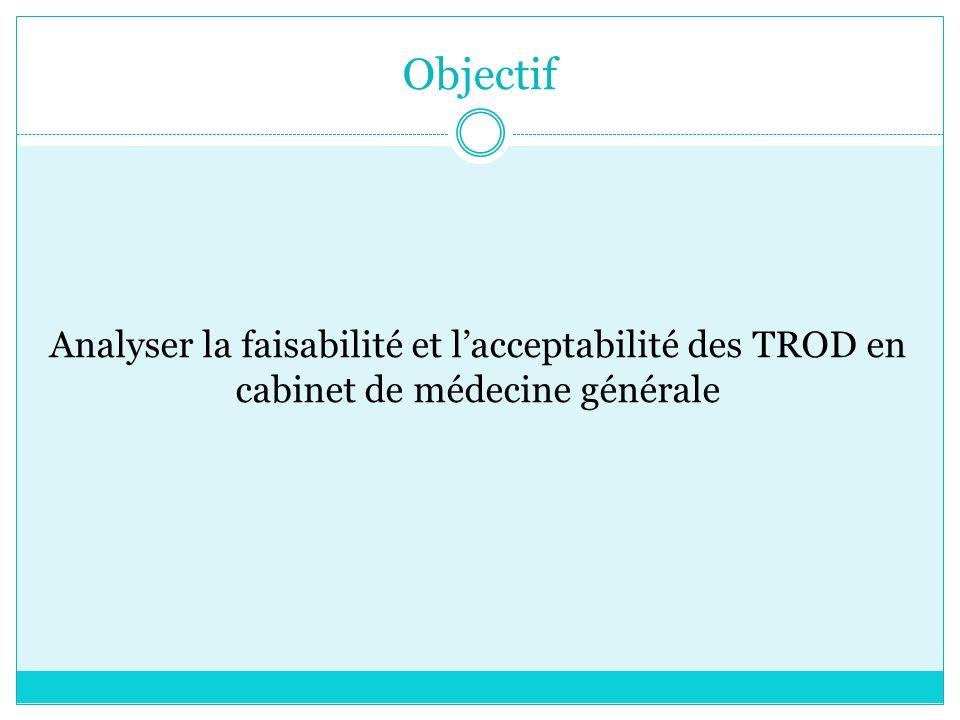 Objectif Analyser la faisabilité et lacceptabilité des TROD en cabinet de médecine générale