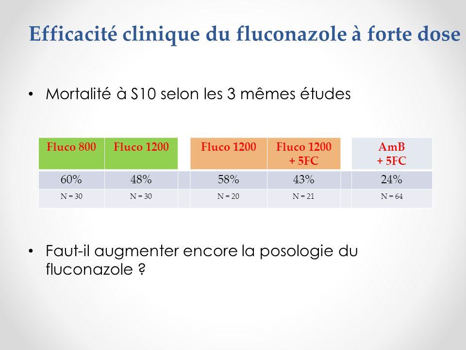 Efficacité clinique du fluconazole à forte dose Mortalité à S10 selon les 3 mêmes études Faut-il augmenter encore la posologie du fluconazole ? Fluco