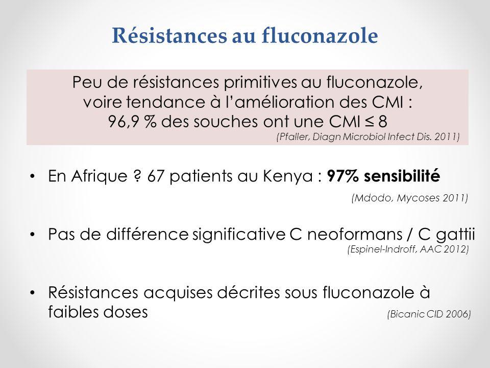 Résistances au fluconazole En Afrique ? 67 patients au Kenya : 97% sensibilité (Mdodo, Mycoses 2011) Pas de différence significative C neoformans / C