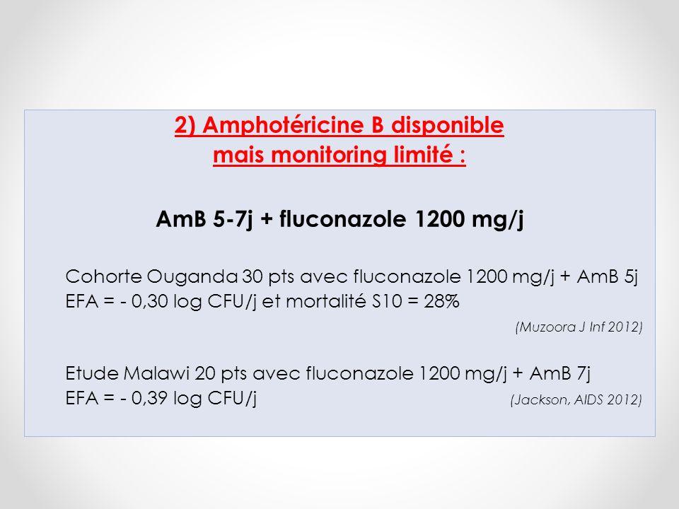 2) Amphotéricine B disponible mais monitoring limité : AmB 5-7j + fluconazole 1200 mg/j Cohorte Ouganda 30 pts avec fluconazole 1200 mg/j + AmB 5j EFA