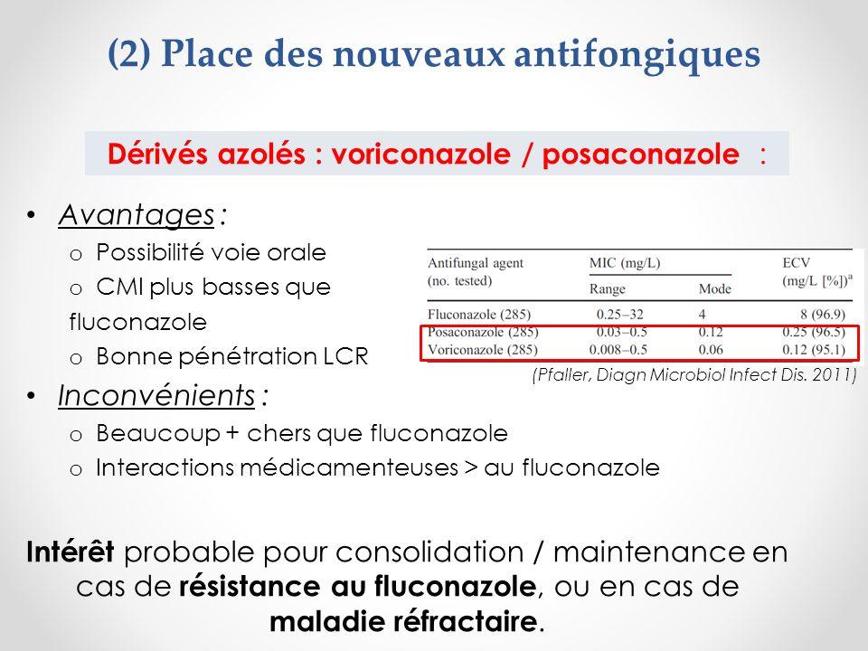 (2) Place des nouveaux antifongiques Avantages : o Possibilité voie orale o CMI plus basses que fluconazole o Bonne pénétration LCR Inconvénients : o
