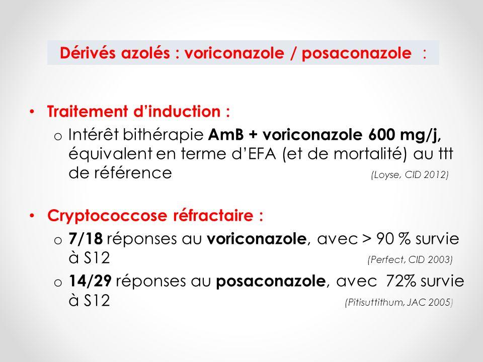 Traitement dinduction : o Intérêt bithérapie AmB + voriconazole 600 mg/j, équivalent en terme dEFA (et de mortalité) au ttt de référence (Loyse, CID 2