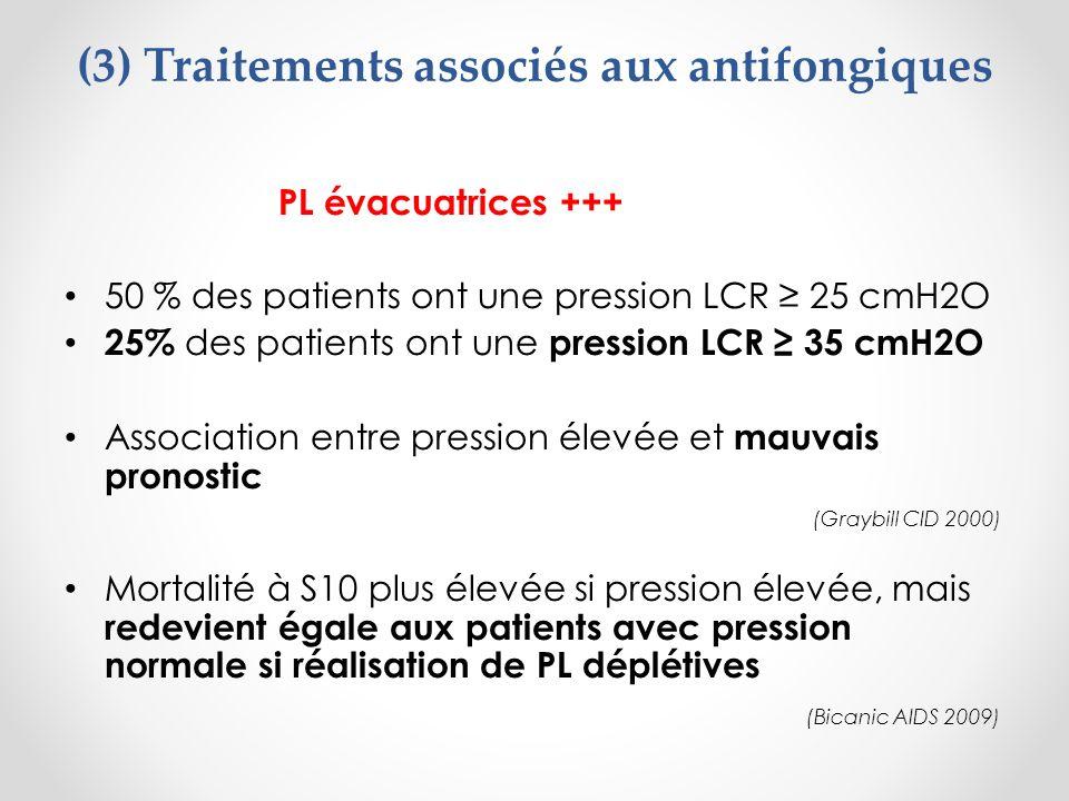 (3) Traitements associés aux antifongiques PL évacuatrices +++ 50 % des patients ont une pression LCR 25 cmH2O 25% des patients ont une pression LCR 3