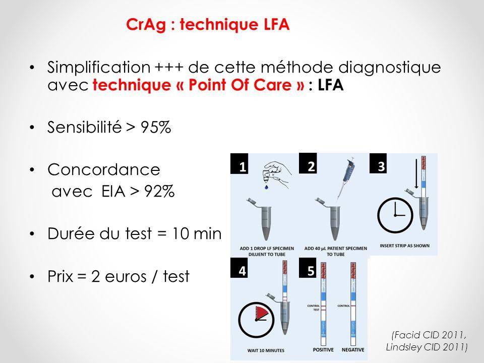 CrAg : technique LFA Simplification +++ de cette méthode diagnostique avec technique « Point Of Care » : LFA Sensibilité > 95% Concordance avec EIA >