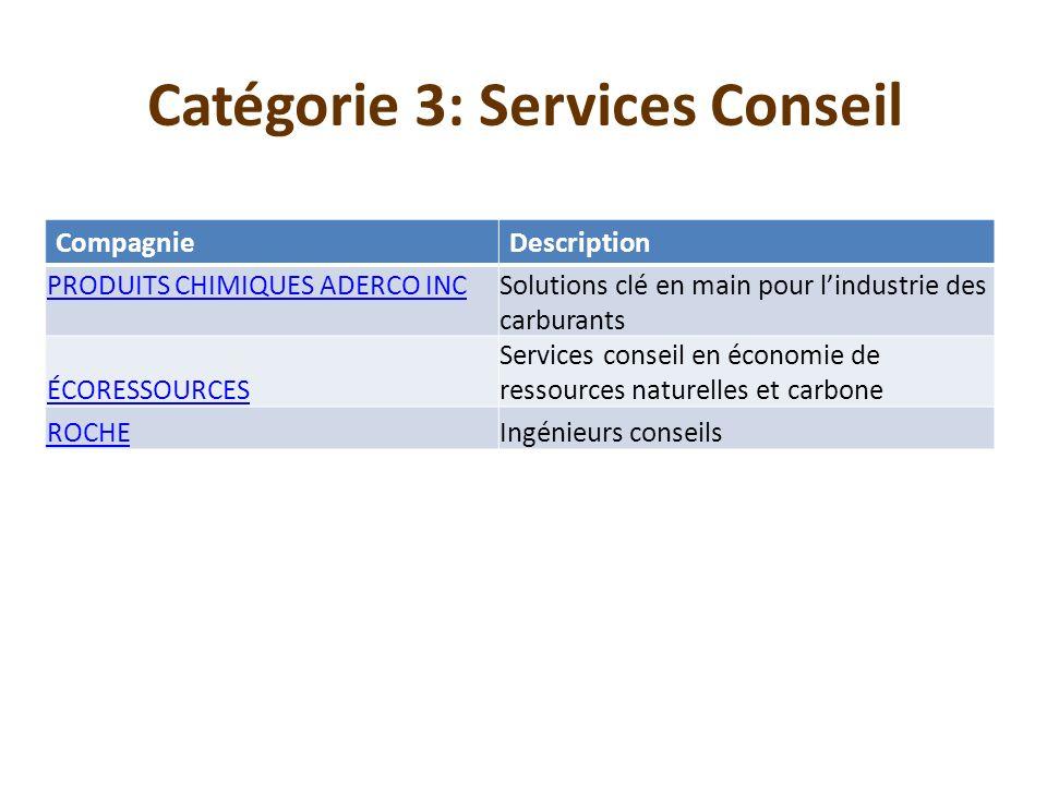 Catégorie 3: Services Conseil CompagnieDescription PRODUITS CHIMIQUES ADERCO INCSolutions clé en main pour lindustrie des carburants ÉCORESSOURCES Ser