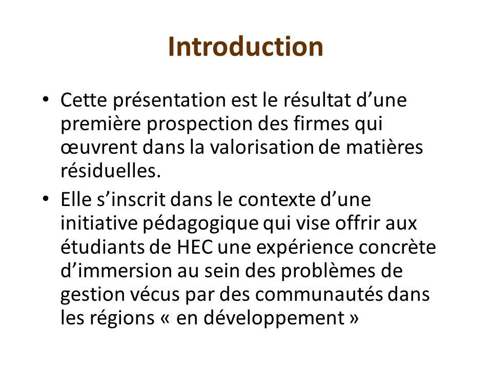 Introduction Cette présentation est le résultat dune première prospection des firmes qui œuvrent dans la valorisation de matières résiduelles. Elle si