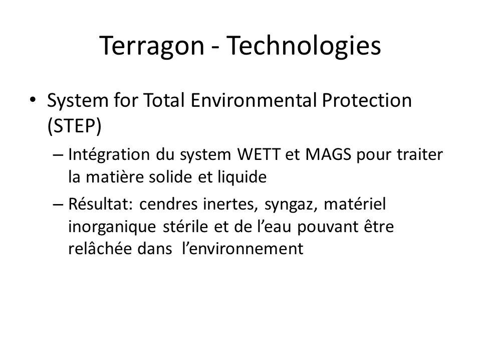 Terragon - Technologies System for Total Environmental Protection (STEP) – Intégration du system WETT et MAGS pour traiter la matière solide et liquid