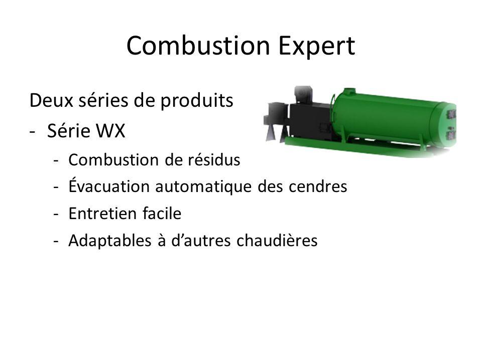 Combustion Expert Deux séries de produits -Série WX -Combustion de résidus -Évacuation automatique des cendres -Entretien facile -Adaptables à dautres