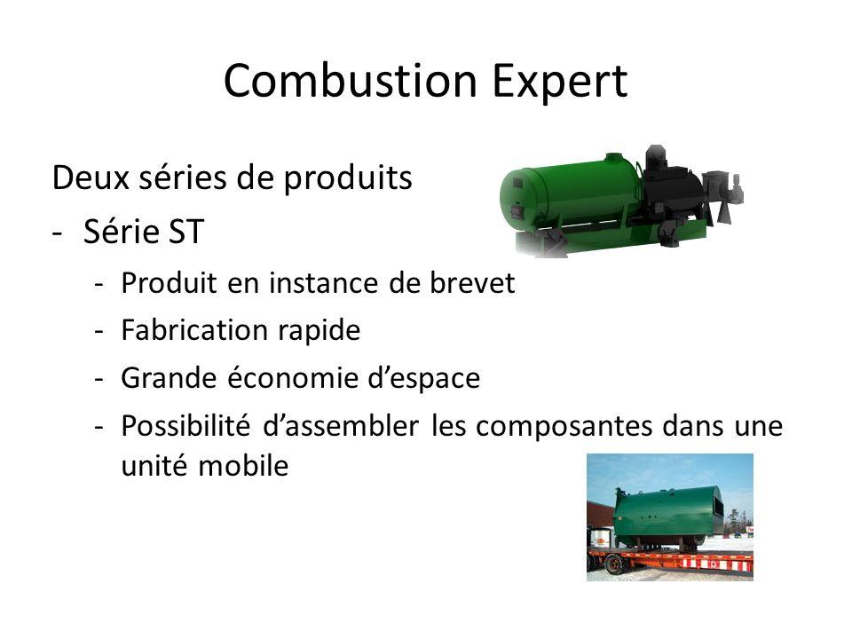 Combustion Expert Deux séries de produits -Série ST -Produit en instance de brevet -Fabrication rapide -Grande économie despace -Possibilité dassemble