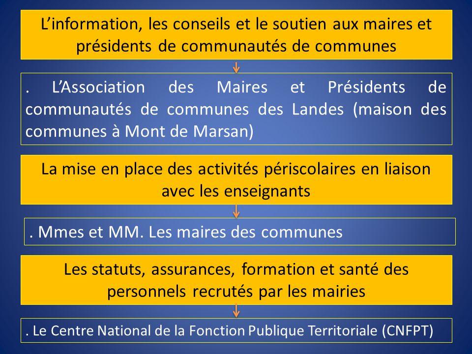 . LAssociation des Maires et Présidents de communautés de communes des Landes (maison des communes à Mont de Marsan). Mmes et MM. Les maires des commu