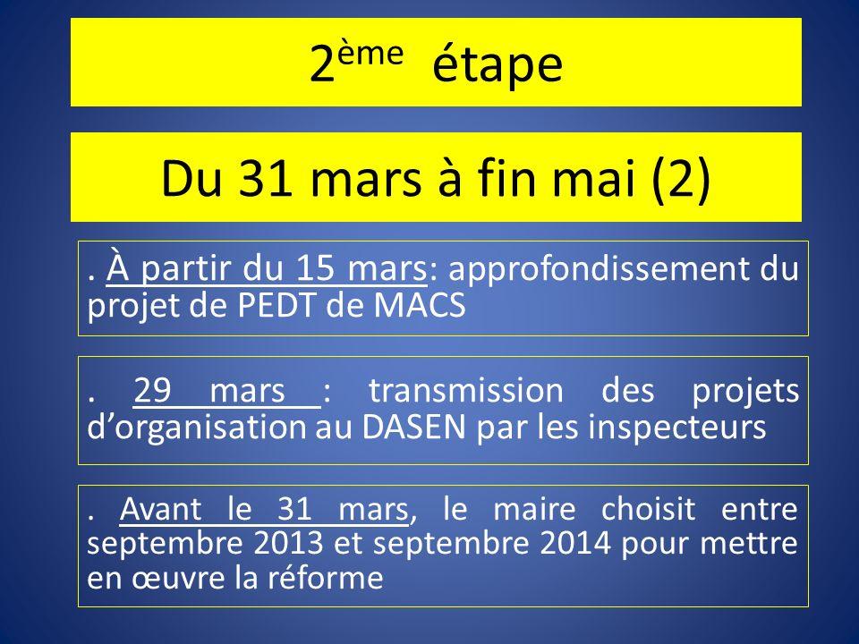 2 ème étape Du 31 mars à fin mai (2). Avant le 31 mars, le maire choisit entre septembre 2013 et septembre 2014 pour mettre en œuvre la réforme. 29 ma
