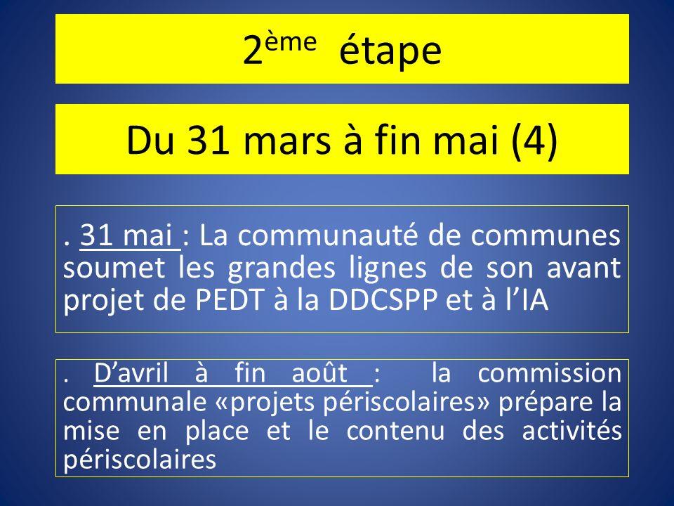 2 ème étape Du 31 mars à fin mai (4). Davril à fin août : la commission communale «projets périscolaires» prépare la mise en place et le contenu des a