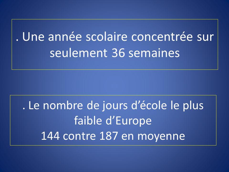 . Le nombre de jours décole le plus faible dEurope 144 contre 187 en moyenne. Une année scolaire concentrée sur seulement 36 semaines