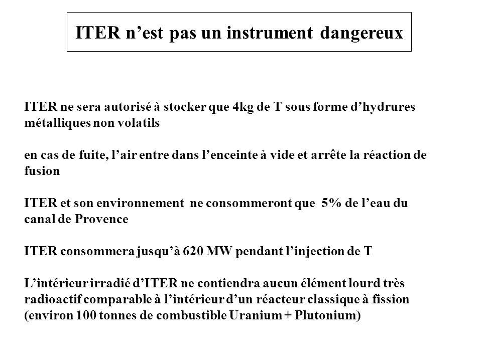 ITER nest pas un instrument dangereux ITER ne sera autorisé à stocker que 4kg de T sous forme dhydrures métalliques non volatils en cas de fuite, lair entre dans lenceinte à vide et arrête la réaction de fusion ITER et son environnement ne consommeront que 5% de leau du canal de Provence ITER consommera jusquà 620 MW pendant linjection de T Lintérieur irradié dITER ne contiendra aucun élément lourd très radioactif comparable à lintérieur dun réacteur classique à fission (environ 100 tonnes de combustible Uranium + Plutonium)